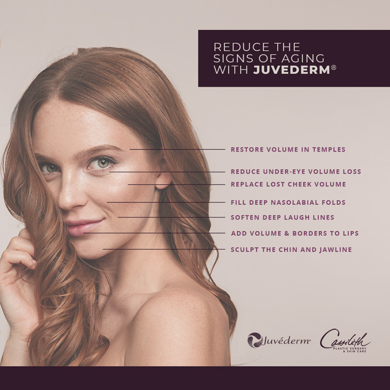 Get a customized look of rejuvenation with Juvederm® at Los Angeles' Cassileth Plastic Surgery, offering five versions of the filler to address a wide range of facial features.